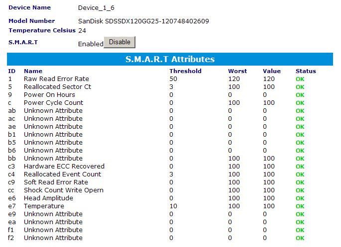 paul6.2720SGL.SanDisk.Extreme.SSD.RAID-0